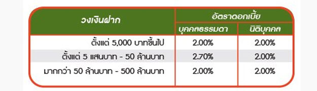 lhbank-no-fixed-deposit