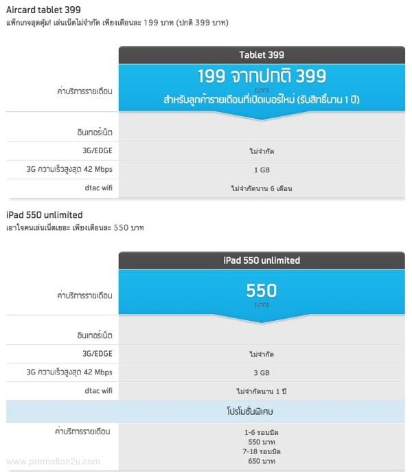 แพ็คเกจรายเดือน iPad mini จาก DTAC