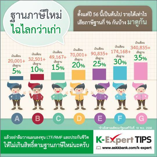 thai-personal-income-tax-rate-2