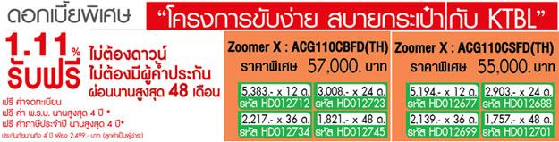 Honda Zoomer X ผ่อนกรุงไทย