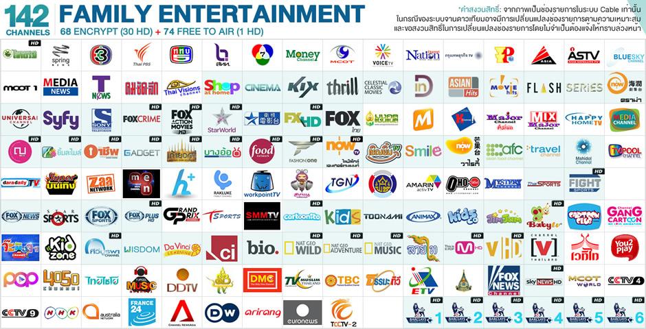 CTH มี 142 ช่อง โดยมี 30 ช่อง HD