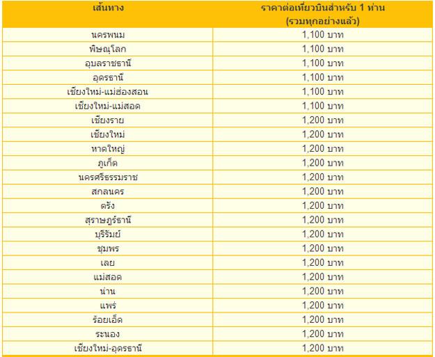 promotion-nokair-1100-1200
