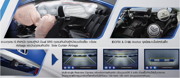 honda-city-2014-safety