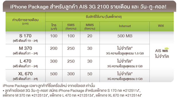 iPhone-5S-5C-AIS-package