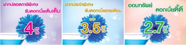 เงินฝากดอกเบี้ยสูง ธนาคารไทยเครดิต