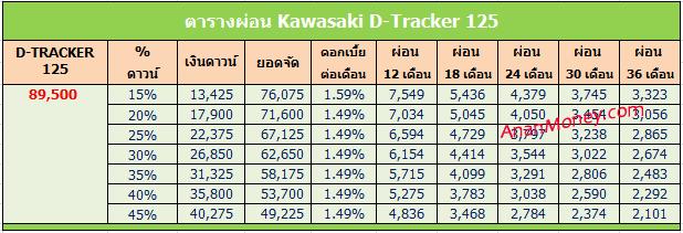 ตารางผ่อน D-Tracker 125
