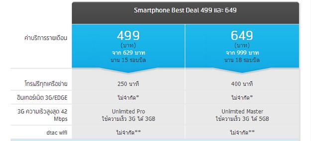 dtac-Smartphone-Best-Deal