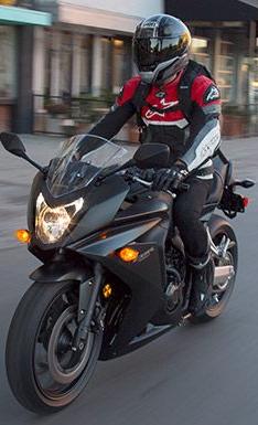 สเปค Honda CBR650F