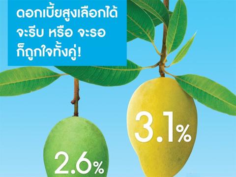 ฝากประจำกรุงไทย 3.10%