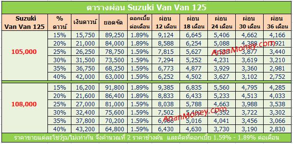 ตารางผ่อน Suzuki Van Van 125, Van Van 125 ราคาผ่อน