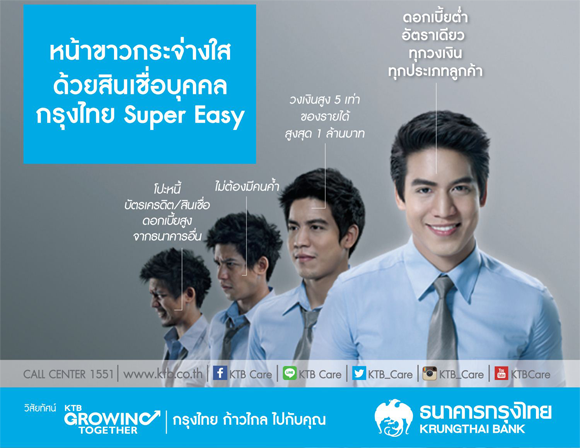สินเชื่อบุคคลกรุงไทย