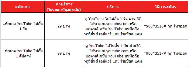 truemove h youtube ไม่อั้น