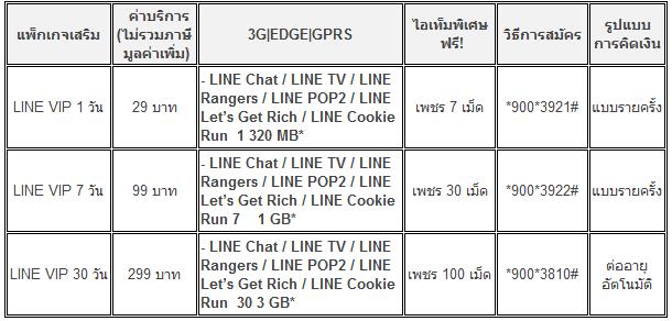LINE-VIP-29-99-299-package