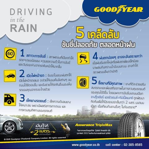 เทคนิคขับรถหน้าฝน