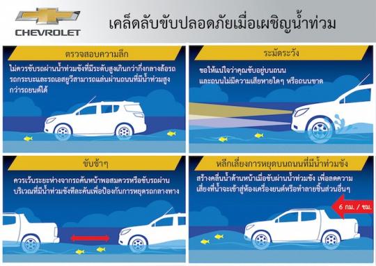 ขับรถตอนน้ำท่วม