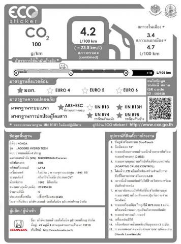ECO Sticker Honda