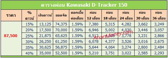 D Tracker 150 ตารางผ่อน