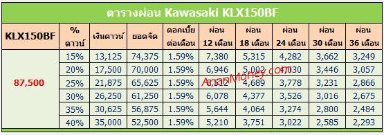 KLX150BF ตารางผ่อน