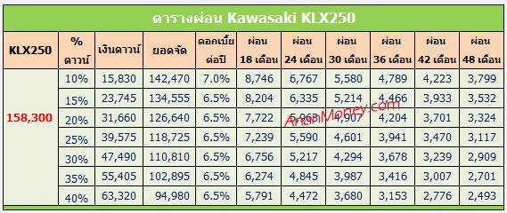 KLX250 ตารางผ่อน
