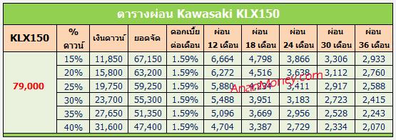 KLX150 ตารางผ่อน