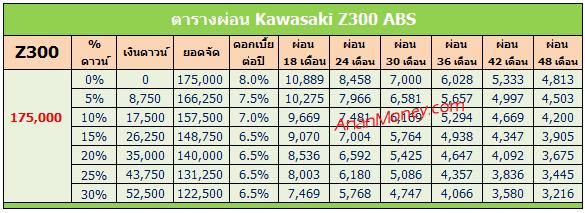Z300 2017 ตารางผ่อน