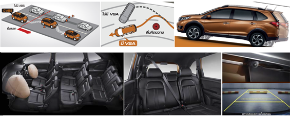 Honda BRV Safty