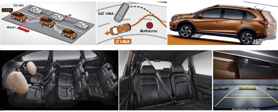 Honda BRV Safty