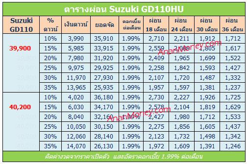 ตารางผ่อน Suzuki GD110, GD110 ราคาผ่อน