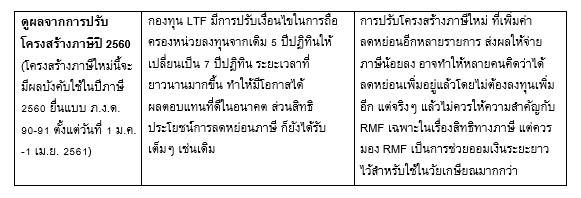 ลงทุน LTF กับ RMF
