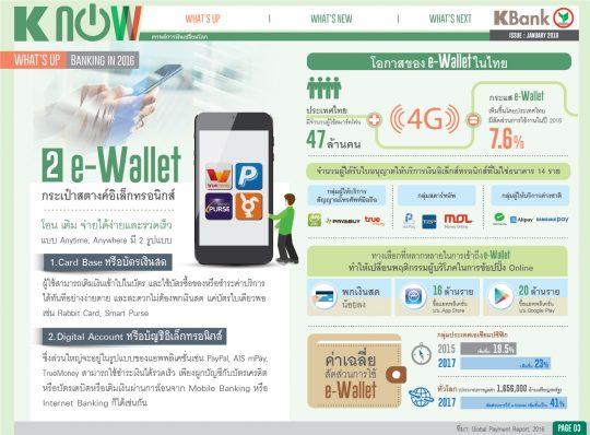K-Now : e-Wallet, กระเป๋าสตางค์อิเล็กทรอนิกส์