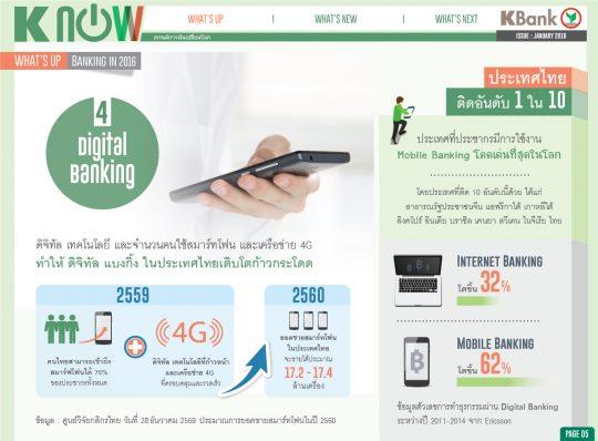 K-Now, เทรนด์การเงินเปลี่ยนโลก, Digital Banking