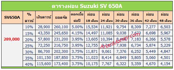 SV650A 2017 ตารางผ่อน