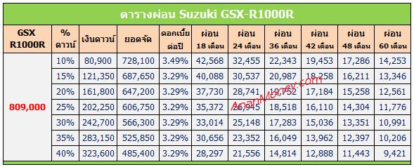 GSX R1000R 2018 ตารางผ่อน
