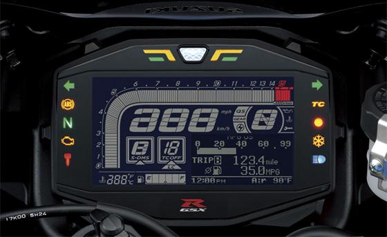 Suzuki GSX-R1000R 2017