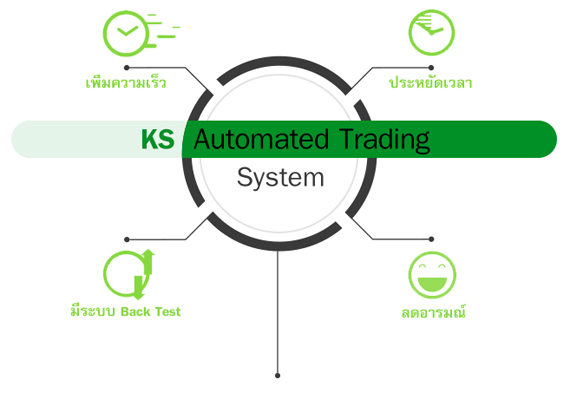 KS Automated Trading System