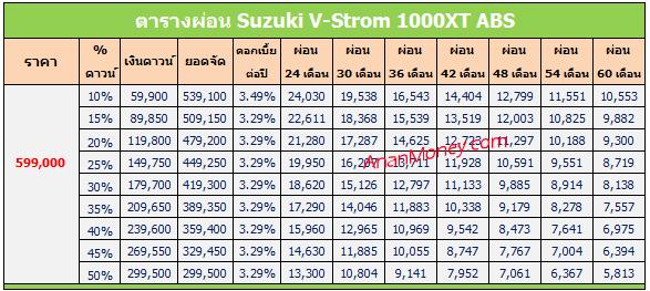 V-Strom 1000XT ตารางผ่อน