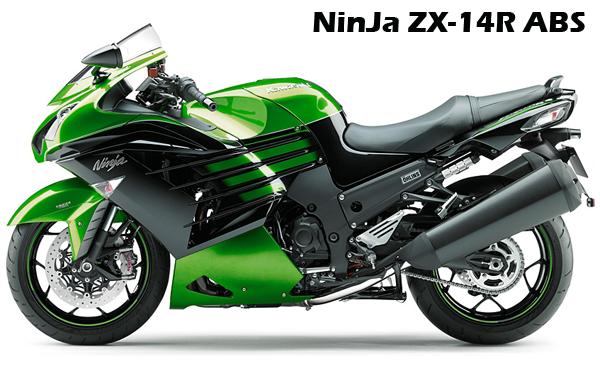 Ninja ZX14R, ตารางผ่อน, ราคาผ่อน, ZX14R