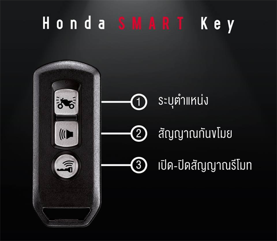 Honda PCX Smart Key