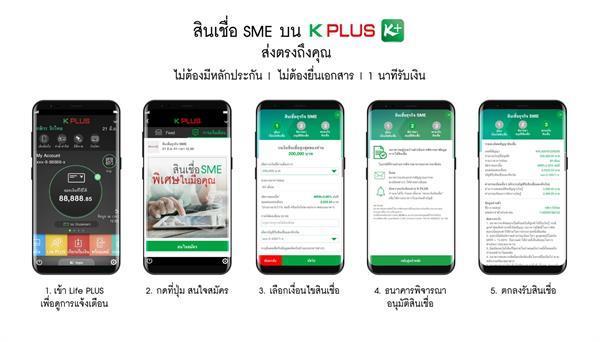 KBANK , SME x K PLUS Loan