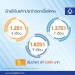 ฝากประจำ ธนาคารกรุงเทพ 2562
