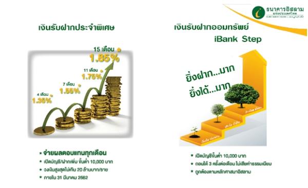 เงินฝาก iBank