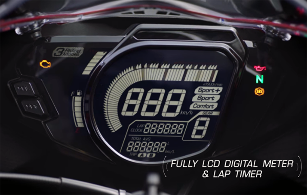 Honda CBR250RR 2019-2020